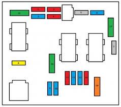 peugeot 206 cc fuse box diagram wiring diagrams best peugeot 206 2003 2010 fuse box diagram auto genius peugeot 206 ignition switch fuse peugeot 206 cc fuse box diagram