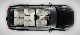 Volvo XC90 sizes and dimensions guide | carwow