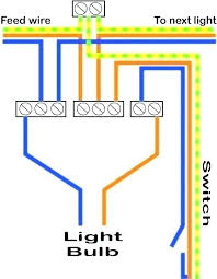 ceiling lights ~ wire ceiling light famous wiring colours photo wiring lights in parallel wire ceiling light famous wiring colours photo simple diagram lamp socket how to up a fitting