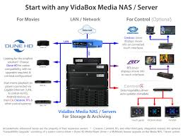 liivnas r expandable drop n rip archiving system for blu ray click diagram to enlarge