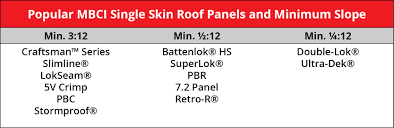 Mbci Color Chart Minimum Slope Requirements For Metal Roofs Choosing The