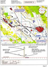 Lukla Approach Chart Charts