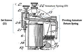 electric tattoo machine history tattooing device charles wagner assignee patent 768413 23 aug 1904