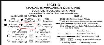 Ifr Chart Symbols Why Do Tacans Not Have A Symbol For Compulsory Reporting On