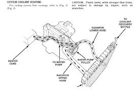 97 jeep wrangler engine diagram heater hose placement jeepforum com
