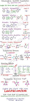 best organic chemistry images med school 27 best organic chemistry images med school organic chemistry and cheat sheets