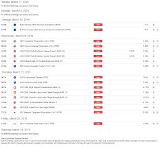 Dailyfx Eurusd Chart Eurusd Recovers Ecb Fueled Losses Usd Holds Support Ahead
