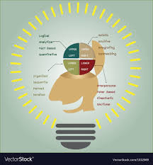 Light Function Download Brain Function In Light Bulb