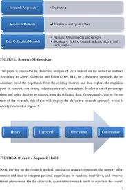 a research paper topics journalism ethics