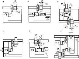АВТОМАТИЗАЦИЯ ПРОИЗВОДСТВЕННЫХ ПРОЦЕССОВ ИЗГОТОВЛЕНИЯ ДЕТАЛЕЙ  Компоновочные схемы станков токарной группы с горизонтальной осью вращения детали