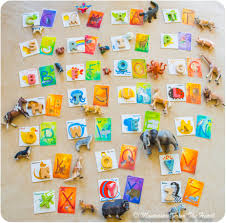 Use either alphabet cards (sandpaper) or lower case letters. Montessori Phonetical Order Of Presenting Abcs Alphabet Letters Montessori From The Heart