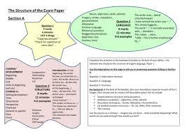 essay to be a teacher language