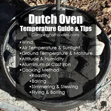 Dutch Oven Temp Chart Dutch Oven Temperature Chart No More Guessing How Many Coals