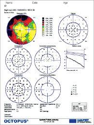Interpretation Of Autoperimetry Nayak Bk Dharwadkar S J