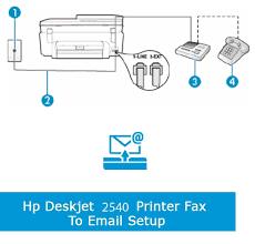 123 hp deskjet 2540 setup fax to email