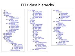 Lecture 18 Fltk And Curves Li Zhang Spring Ppt Download