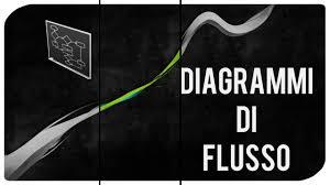 Diagrammi Di Flusso Flow Chart Tutorial 1 Youtube