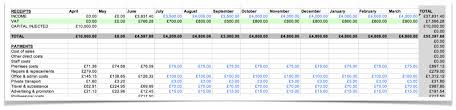 Cash Flow Sheets New Simplified Cash Flow Planner For Freelancers