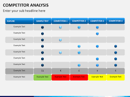 Competitive Matrix Template Competitor Analysis