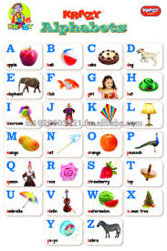 Alphabet Chart With Pictures Krazy Alphabets Chart Buy English Alphabet Chart Product On Alibaba Com