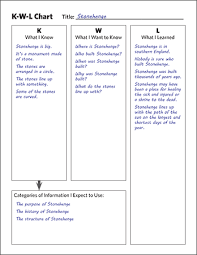 5 Components Of Reading Chart Strategies For Reading Comprehension Read Naturally Inc