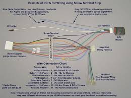 pioneer car stereo wiring harness diagram mechanic's corner car stereo wiring color codes at Car Stereo Connector Diagram