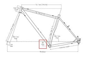 mere frame size surly bikes