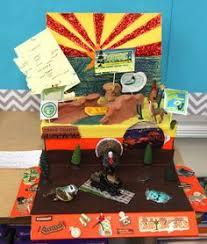 best rhetorical analysis essay writers services us winning anthem     Funky First Grade Fun  Animal Research  paper plate diaramas