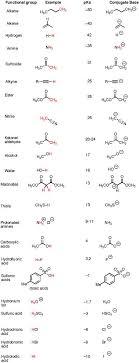 42 Best Organic Images Organic Chemistry Chemistry