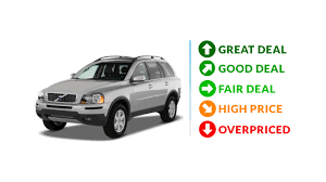 Automobile For Sale Sign Used Cars New Cars Reviews Photos And Opinions Cargurus