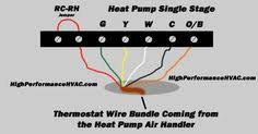 air conditioner control thermostat wiring diagram hvac systems wiring diagram for a thermostat heat pump thermostat wiring chart & diagram single stage heat pump wiring diagram