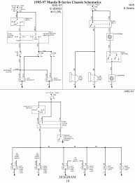Mazda b4000 wiring diagram virtual fretboard
