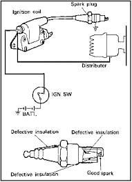 diagram of spark plug wires wiring diagram