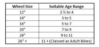 Bike Wheel Size Chart Age Cycling Buyers Guide
