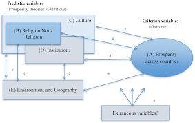 Form And Matter Of Sacraments Chart