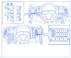 saab 900 s 1997 fuse box block circuit breaker diagram carfusebox saab 900 s 1997 fuse box block circuit breaker diagram