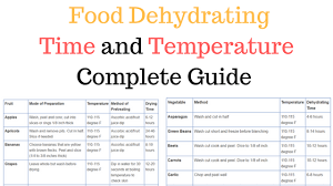 Vegetable Cooking Time Chart Dehydrating Time Temperature Guide Fruits Vegetables