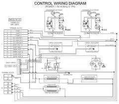 ge eterna refrigerator wiring diagram images home decor quotes wiring schematics for ge refrigerators wordpress