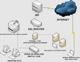 cartoon networks and network examples network diagram software lan local area network changes in network design