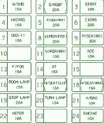 kia sorento wiring diagram wiring diagram and schematic design radio wiring diagram 2002 kia diagrams and schematics