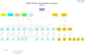 visio system architecture diagram visio image aosystemdesign u003c keck ngao u003c twiki on visio system architecture diagram