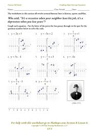 graphing slope intercept form worksheet answers