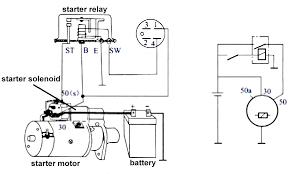 volvo penta starter wiring diagram wiring daigram starter relay wiring diagram starter wiring diagram diagrams schematics at volvo