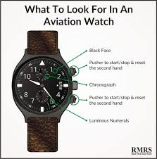 5 watch styles every man should know men s guide to types of origins of the aviator watch aviator watch