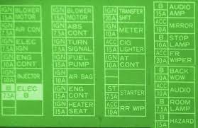 fuse box diagram 96 nissan hardbody auto electrical wiring diagram \u2022 1995 nissan sentra fuse box location 1995 nissan pathfinder fuse diagram example electrical wiring rh cranejapan co nissan pathfinder fuse box diagram