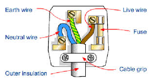 wiring plug diagram wiring image wiring diagram 3 pin plug wiring diagram 3 wiring diagrams on wiring plug diagram