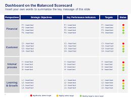 Scorecard Template 018 Balanced Scorecard Template In Powerpoint Pngv1558076572