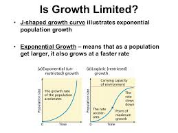 is growth limited j shaped growth curve ilrates exponential population growth