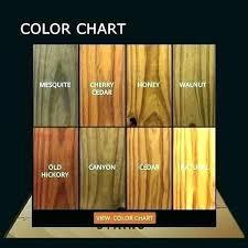 Behr Premium Semi Transparent Weatherproofing Wood Stain