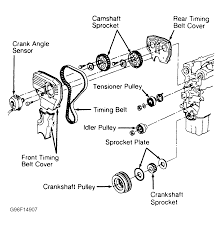 1989 nissan pulsar nx serpentine belt routing and timing belt diagrams